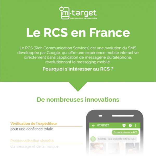 Le RCS, SMS nouvelle génération, débarque en France